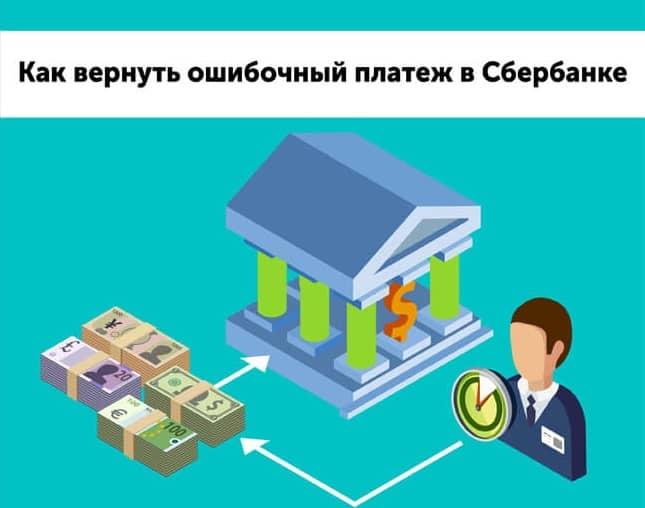 Как вернуть деньги на карту «Сбербанка России»? Способы возврата