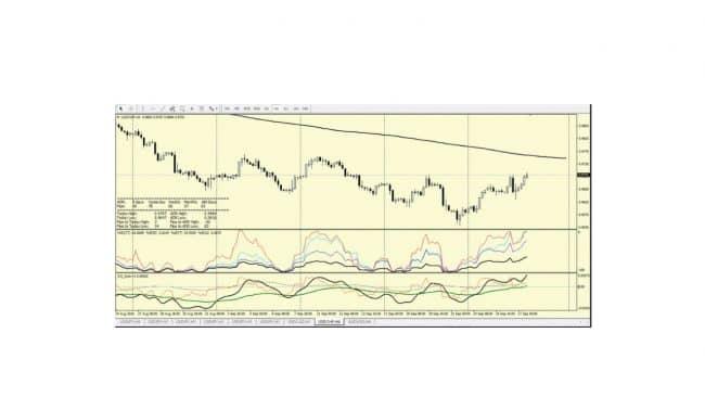 Торговая система money system pro и ее инструменты