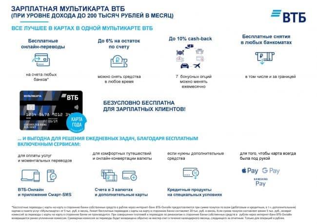 ВТБ зарплатная карта преимущества