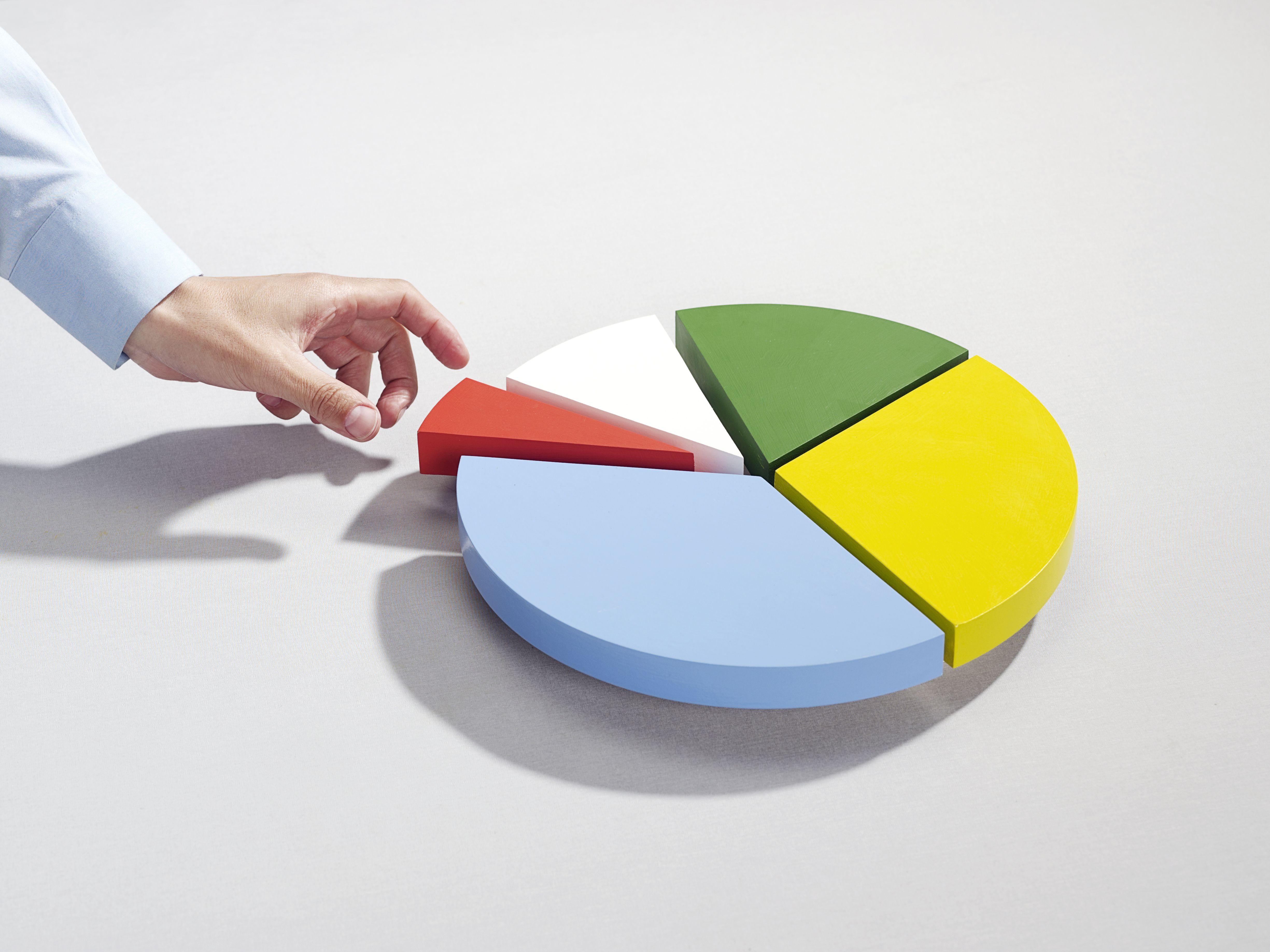 ВТБ управление активами паевые инвестиционные фонды