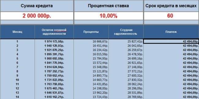 Калькулятор досрочного погашения ипотеки ВТБ с уменьшением платежа пример