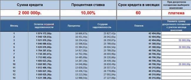 Калькулятор досрочного погашения ипотеки ВТБ с уменьшением платежа результат