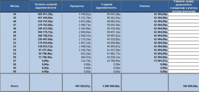 Расчет досрочного погашения ипотеки ВТБ результат