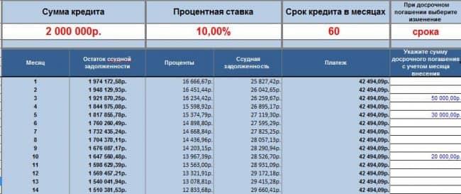 Расчет досрочного погашения ипотеки ВТБ