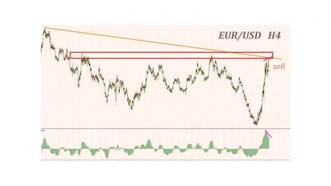 Высокодоходная стратегия на корреляции валют