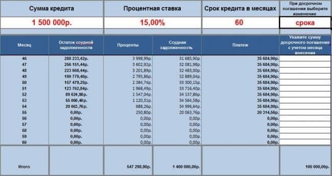 Рассчитать досрочное погашение кредита ВТБ пример 2