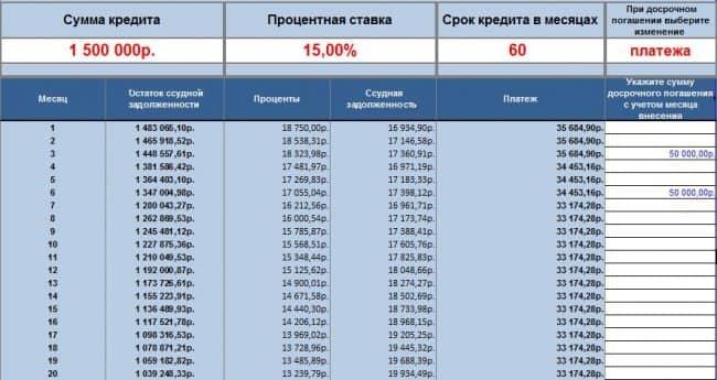 Рассчитать досрочное погашение кредита ВТБ пример