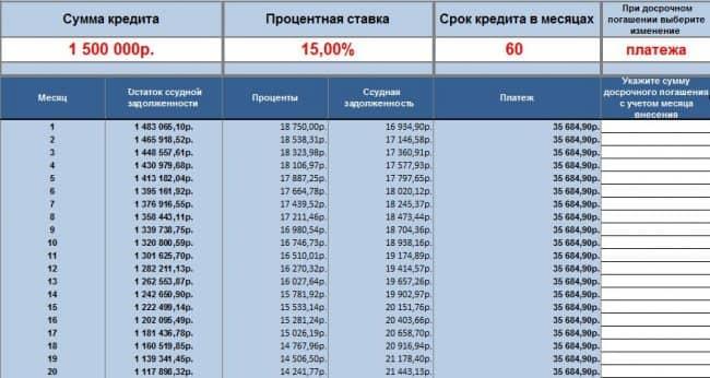 Рассчитать досрочное погашение кредита ВТБ