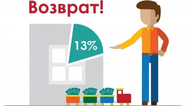 Возврат процентов по ипотеке ВТБ