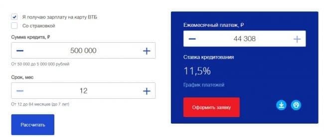ВТБ кредит зарплатным клиентам калькулятор