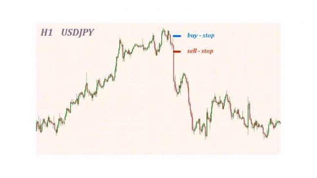 Стратегия торговли на новостях